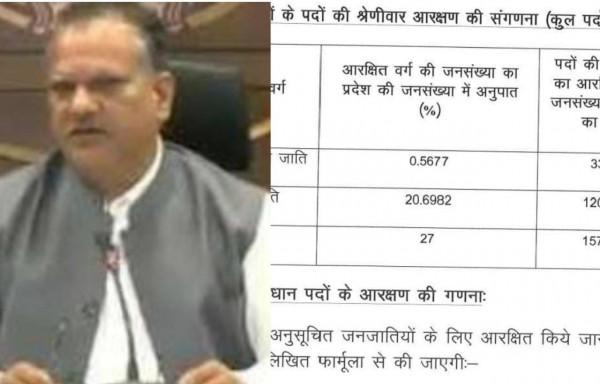 Up Panchayat Chunav Arakshan 2021:ग्राम प्रधानों के इतने पद होंगे आरक्षित